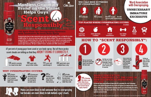 Old Spice Infographic